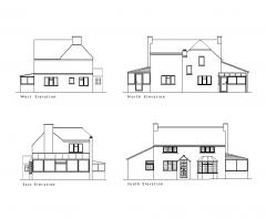 Indagine sulla costruzione di cottage