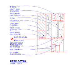Door head detail