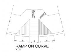 Ramp on curve
