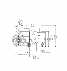 Disabled sink height
