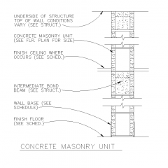 Concrete masonry unit DWG section