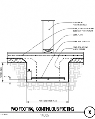CONSTRUCTION DETAILS dwg