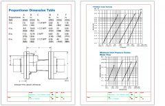 Depósitos de vejiga y controladores de relación 2D AFFF - ¡Más de 10 páginas!