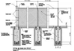 Elevazione del recinto di collegamento a catena