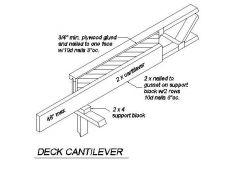 Deck Cantilever