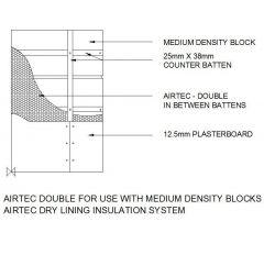 Dry lining Insulation