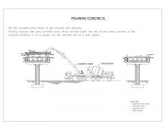 Machinery-POURING CONCRETE