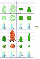Trees with Datasheets - Group 4